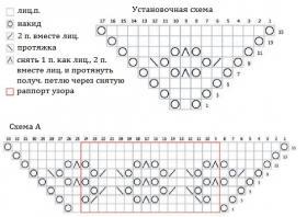 Шаль сорбет - Схема 1