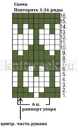 Свитер Зеленый горошек - Схема 1