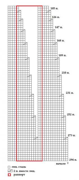 Юбка полусолнце чулочной вязкой - Схема 1