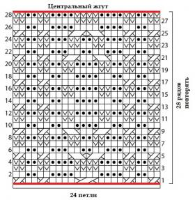 Двухцветный свитер с аранами - Схема 1