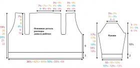 Кардиган с узором из цветных шевронов - Выкройка 1
