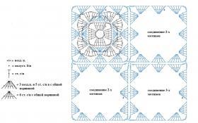 Цветное одеяло - Схема 1