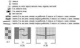 Джемпер Те-Роуэр - Схема 1