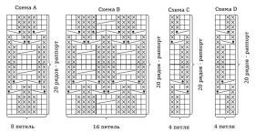 Короткий кардиган с аранами и шалевым воротником - Схема 2