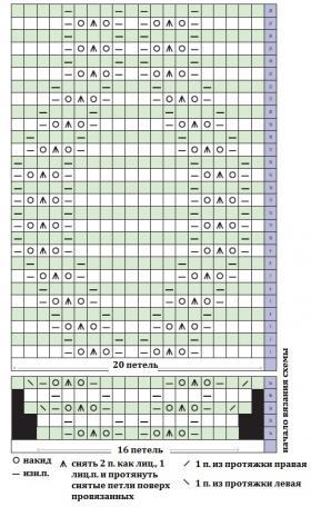 Топ Арбор - Схема 1