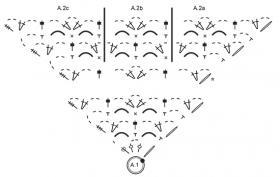 Шаль Парадиз - Схема 1