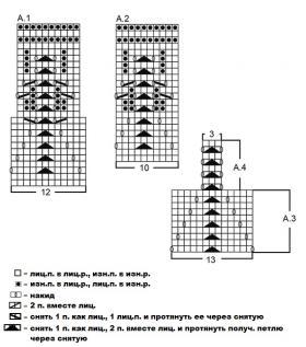 Джемпер Эрендис - Схема 1