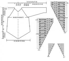 Джемпер зимний колорит - Схема 5