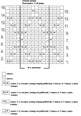 Кардиган с узором ромбы на пуговицах - Схема 1