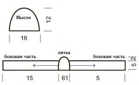 Эспадрильи крючком - Выкройка 1