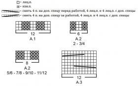 Джемпер Ильва - Схема 1