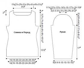 Пуловер с узором из обвитых петель - Выкройка 1