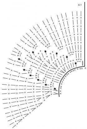 Шляпа подружка - Схема 1