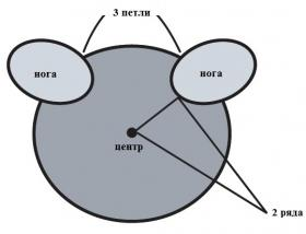 Пингвин амигуруми - Выкройка 2