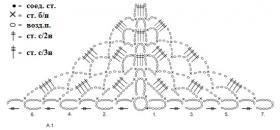 Шаль розовые поля - Схема 1