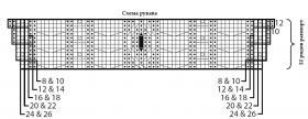 Кардиган Холкхем - Схема 1