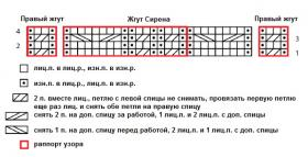 Свитер Сирена - Схема 1