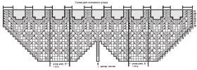 Шаль спицами с ажурным краем - Схема 2