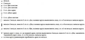 Туника Лиззи - Схема 1