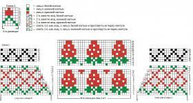 Носки клубнички - Схема 1