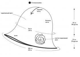 Шляпа с широкими полями - Выкройка 1