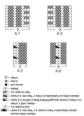 Жакет на пуговицах с ажурными дорожками - Схема 1