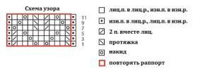 Топ Амфорас - Схема 1