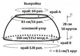 Водушная ажурная накидка крючком - Выкройка 1