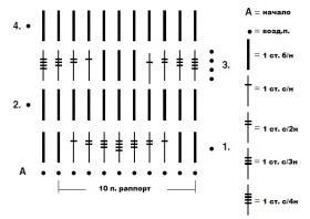 Подушка с волнистым узором - Схема 1
