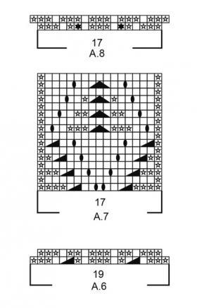 Комплект оставайся в тепле - Схема 3