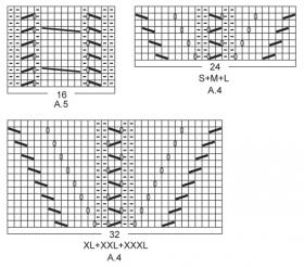Джемпер спицами с вырезом лодочка и ажурным мотивом - Схема 2