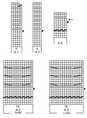 Кардиган Адель - Схема 2