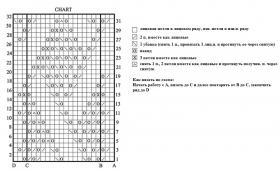 Ажурная бежевая скатерть - Схема 1