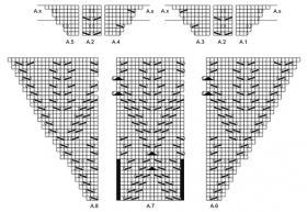 Шаль Анжелика - Схема 2