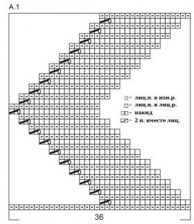 Шаль Ламелла - Схема 1