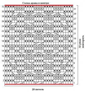 Двухцветный свитер с аранами - Схема 2