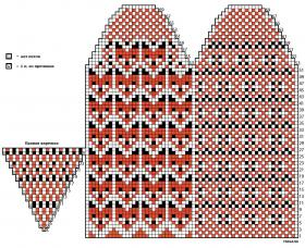 Варежки спицами с орнаментом - Схема 1