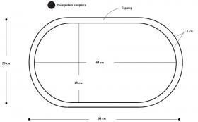 Овальный полосатый коврик - Выкройка 1