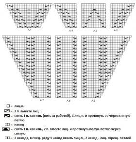 Легкая шаль с ажурными листьями - Схема 1