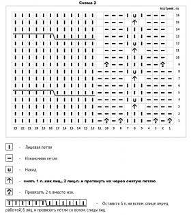 Берет Сафрон - Схема 2
