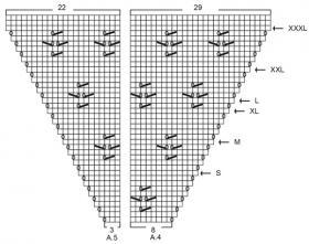 Джемпер Клубничный взмах - Схема 4