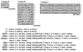 Свитер-платье с рельефными узорами - Схема 1