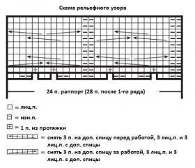 Свитер для мальчика с объемным узором - Схема 1
