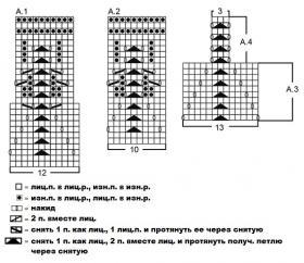 Кардиган Эрендис - Схема 1