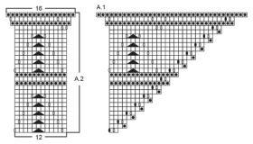 Кофейная шаль спицами - Схема 2