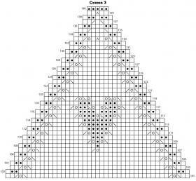 Шаль Бисбии - Схема 4