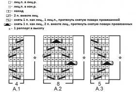 Джемпер Джолина - Схема 1