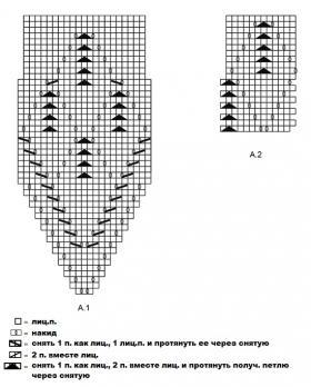Комплект Мадж - Схема 1