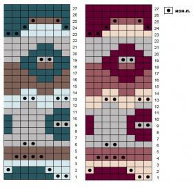 Шапка Малин - Схема 1