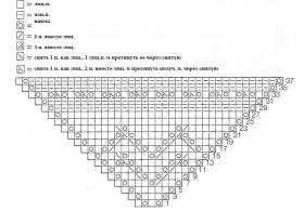 Яркое одеяло из квадратных мотивов - Схема 1